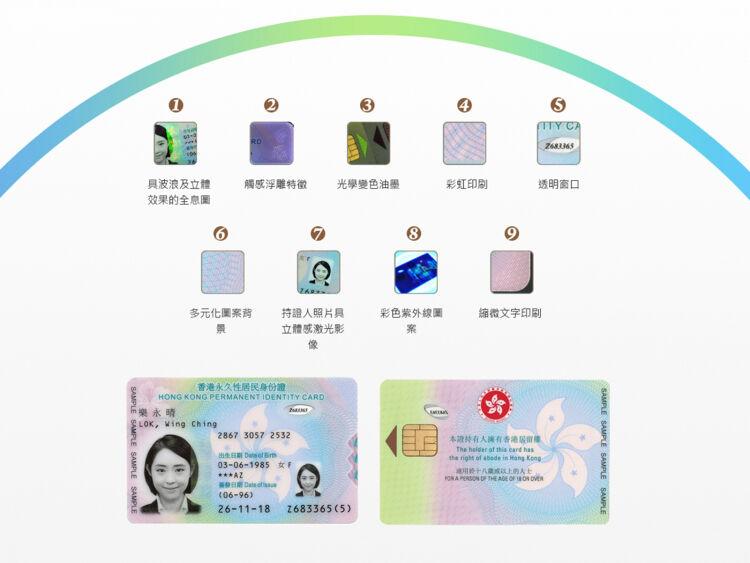 新智能身份證防偽特徵, 換身份證時間表2021, 換身份證次序, 過期, 換證地點, 香港財經時報HKBT