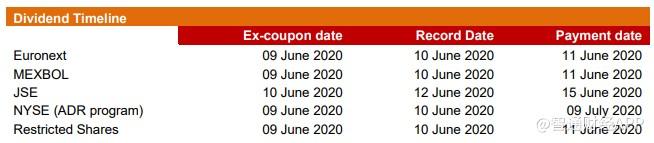 百威英博削減2019財年最終股息方案50%至每股0.50歐元
