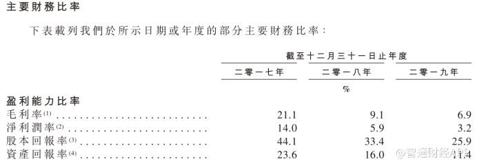 新股消息   NETJOY赴港IPO 近三年收入複合年增長率達213.5%