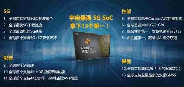 獨步國內5G手機市場 榮耀成為華為突圍的一支奇兵