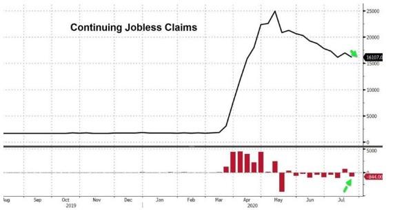 「樂觀」的就業數據背後 美國經濟隱藏著怎樣的危機?